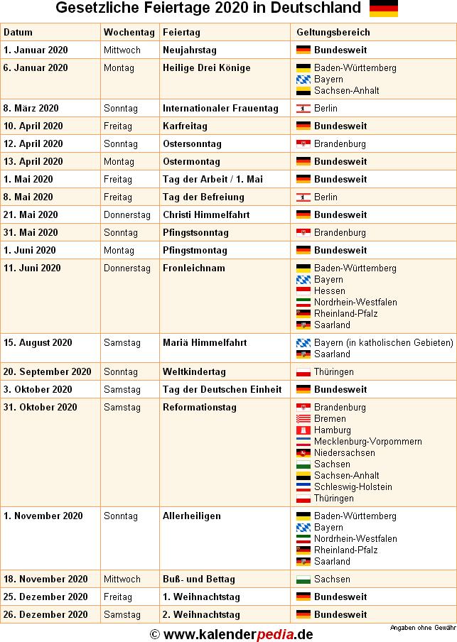 Informatie over Duitse feestagen